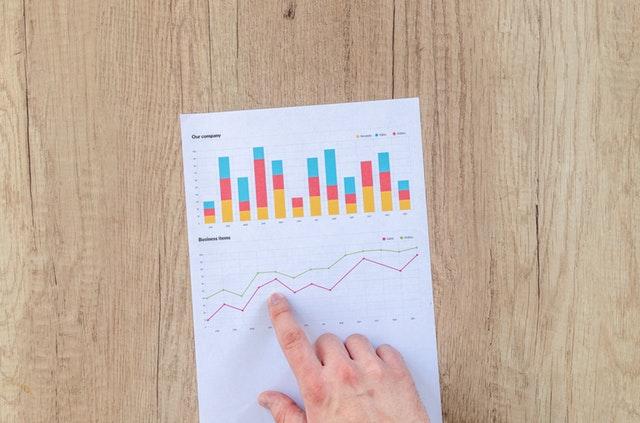 Investering i aktier - Er det den bedste investering?